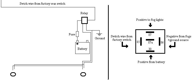 Fogwiring 5 pin relay wiring diagram 5 wiring diagrams instruction automotive relay wiring diagram at aneh.co
